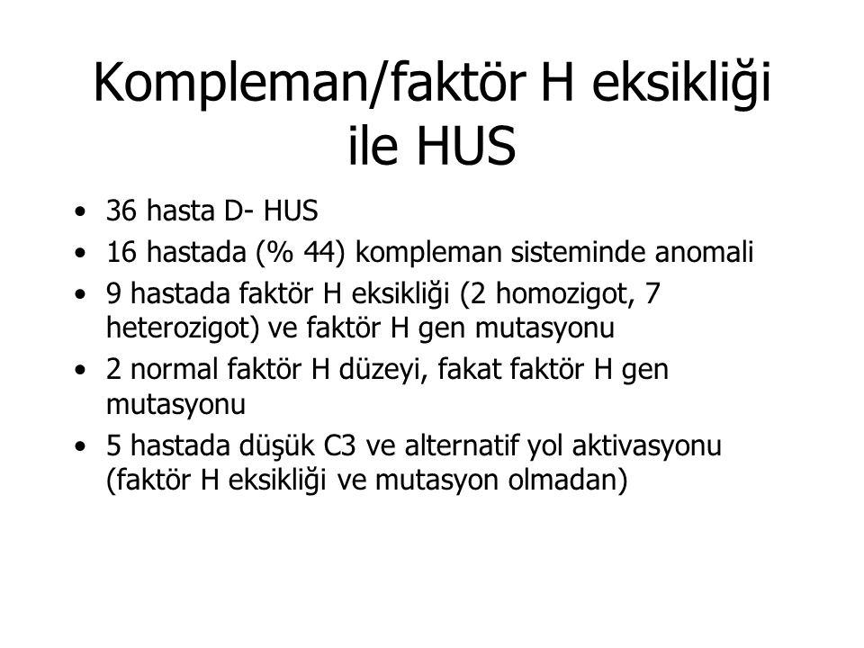 Kompleman/faktör H eksikliği ile HUS