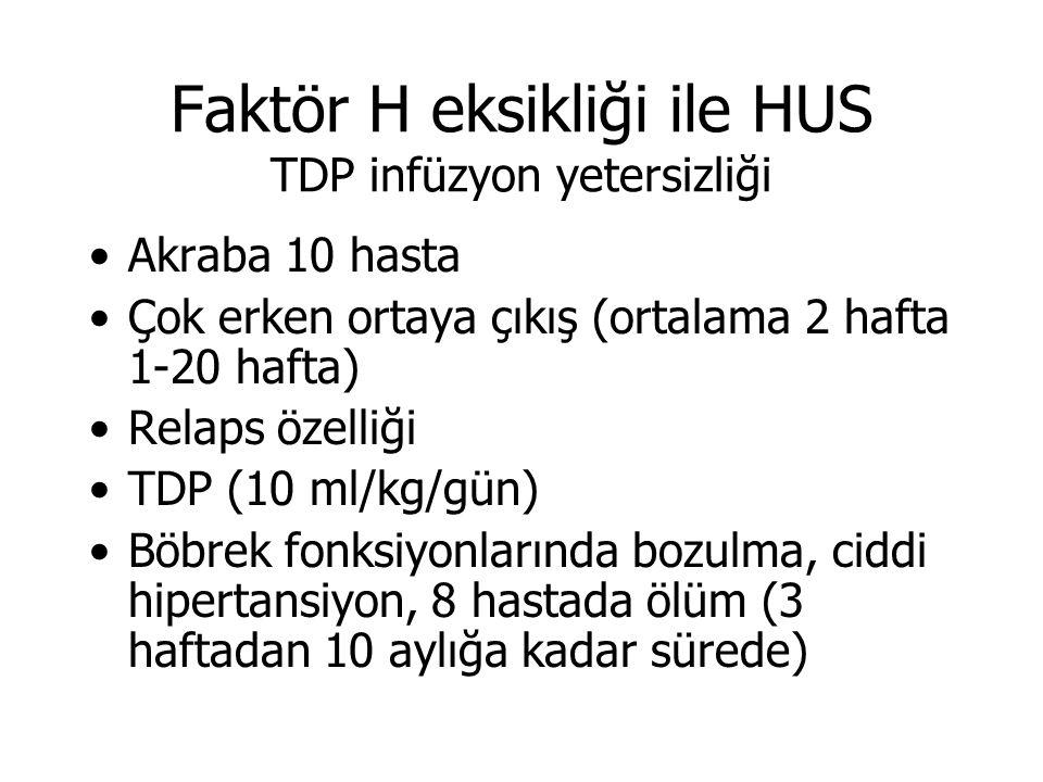 Faktör H eksikliği ile HUS TDP infüzyon yetersizliği