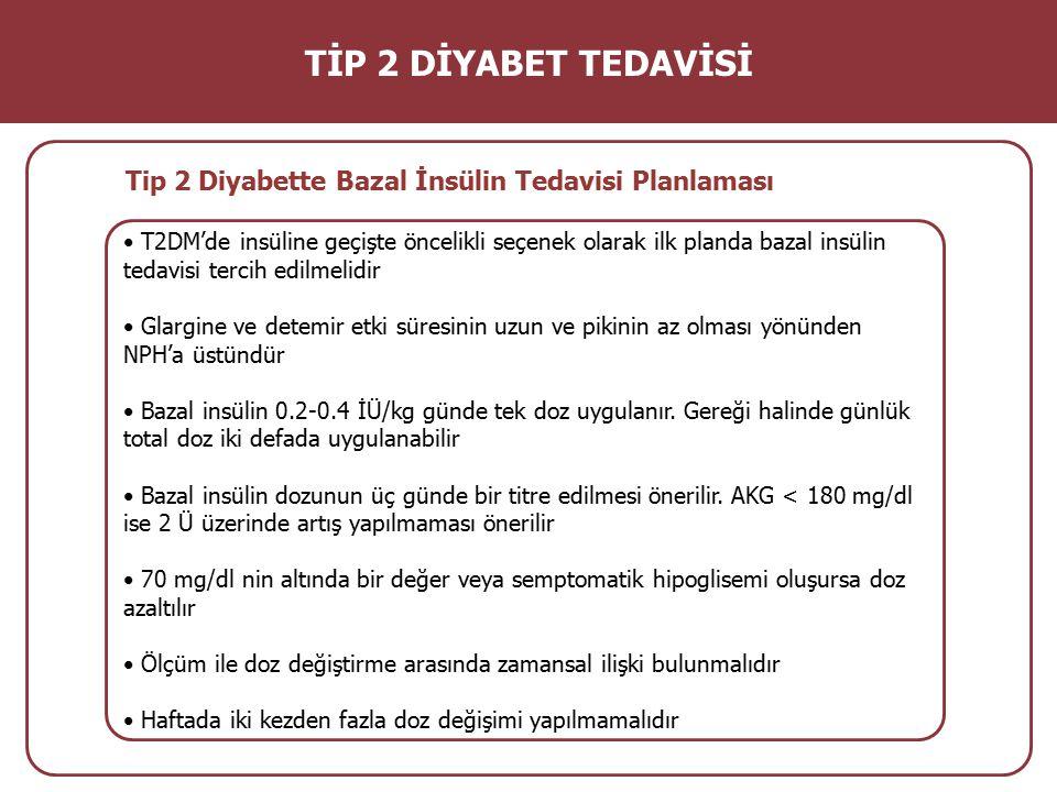 TİP 2 DİYABET TEDAVİSİ Tip 2 Diyabette Bazal İnsülin Tedavisi Planlaması.