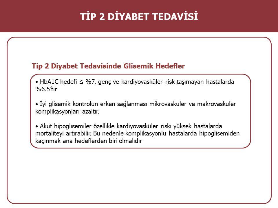 TİP 2 DİYABET TEDAVİSİ Tip 2 Diyabet Tedavisinde Glisemik Hedefler
