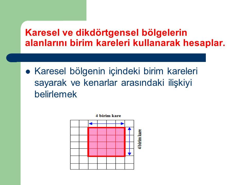 Karesel ve dikdörtgensel bölgelerin alanlarını birim kareleri kullanarak hesaplar.