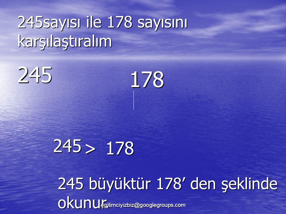 245sayısı ile 178 sayısını karşılaştıralım