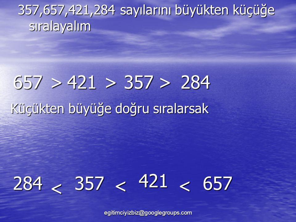 657 > 421 > 357 > 284 421 284 357 657 < < <
