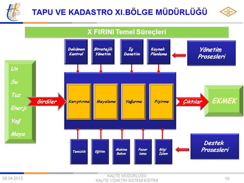 EKMEK X FIRINI Temel Süreçleri Yönetim Prosesleri Destek Prosesleri Un