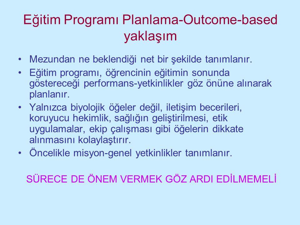 Eğitim Programı Planlama-Outcome-based yaklaşım