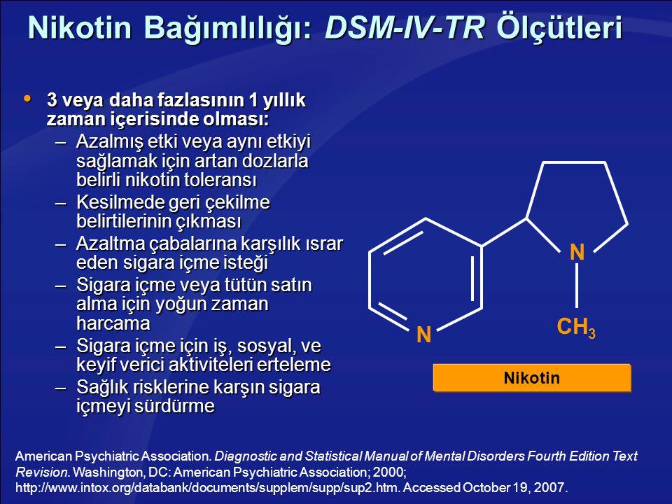 Nikotin Bağımlılığı: DSM-IV-TR Ölçütleri