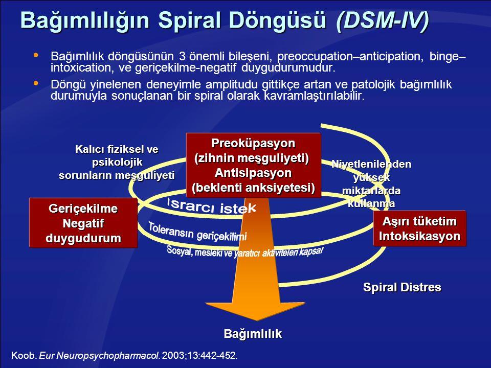 Bağımlılığın Spiral Döngüsü (DSM-IV)