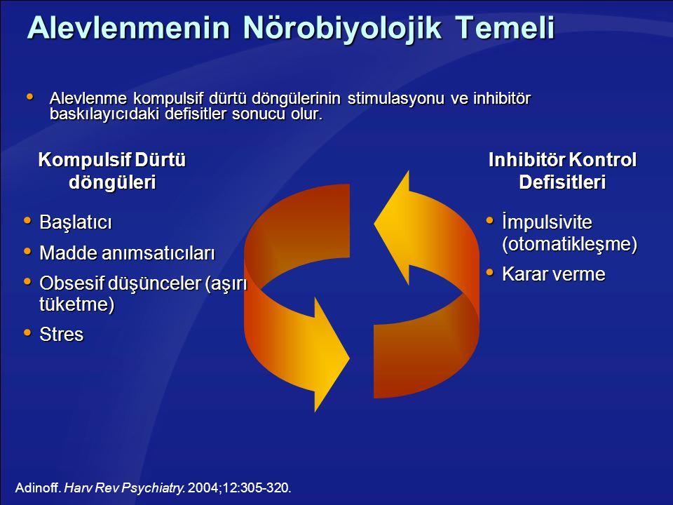 Alevlenmenin Nörobiyolojik Temeli