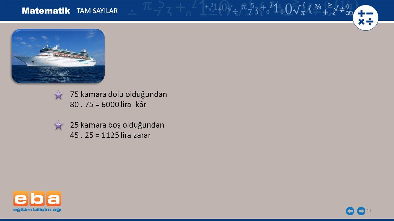 75 kamara dolu olduğundan 80 . 75 = 6000 lira kâr