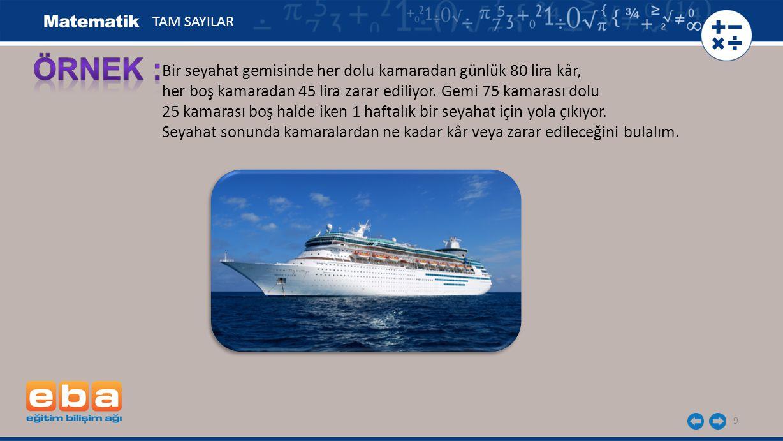 ÖRNEK : Bir seyahat gemisinde her dolu kamaradan günlük 80 lira kâr,