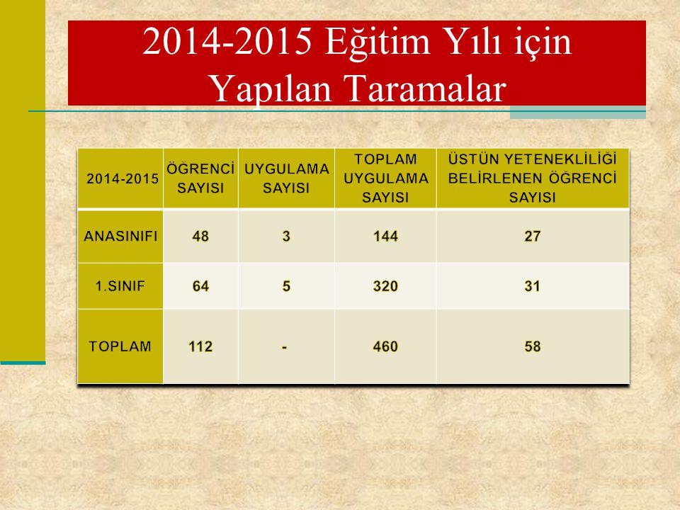 2014-2015 Eğitim Yılı için Yapılan Taramalar