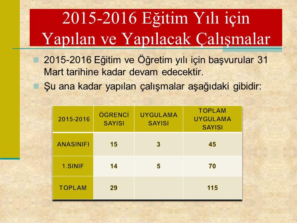 2015-2016 Eğitim Yılı için Yapılan ve Yapılacak Çalışmalar