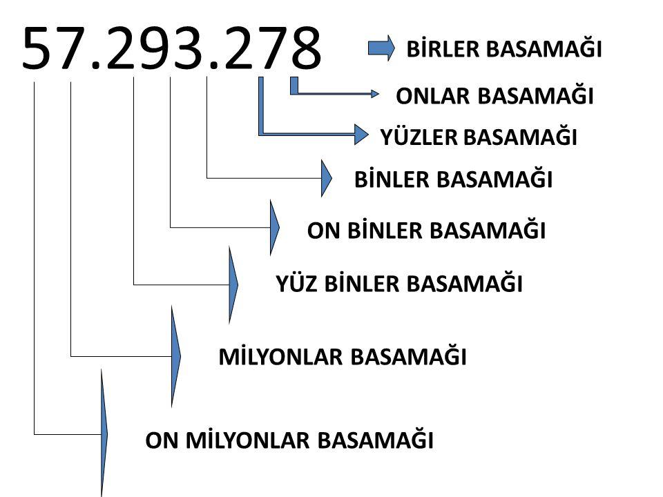 57.293.278 BİRLER BASAMAĞI ONLAR BASAMAĞI BİNLER BASAMAĞI