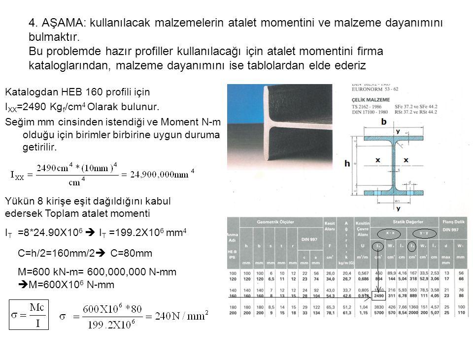 4. AŞAMA: kullanılacak malzemelerin atalet momentini ve malzeme dayanımını bulmaktır. Bu problemde hazır profiller kullanılacağı için atalet momentini firma kataloglarından, malzeme dayanımını ise tablolardan elde ederiz