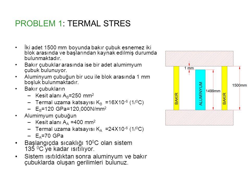 PROBLEM 1: TERMAL STRES İki adet 1500 mm boyunda bakır çubuk esnemez iki blok arasında ve başlarından kaynak edilmiş durumda bulunmaktadır.