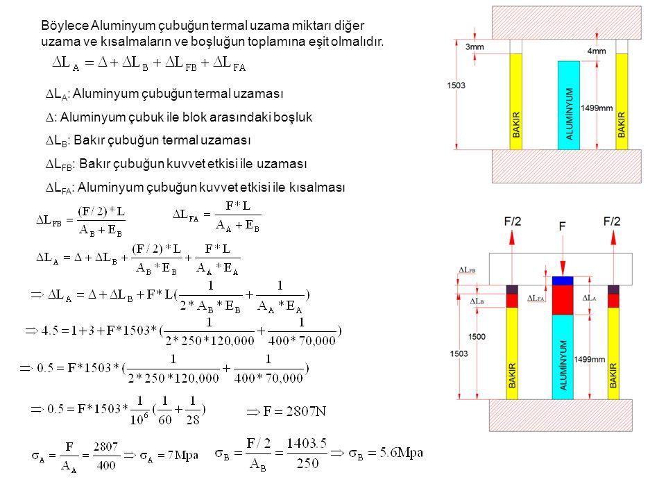 Böylece Aluminyum çubuğun termal uzama miktarı diğer uzama ve kısalmaların ve boşluğun toplamına eşit olmalıdır.