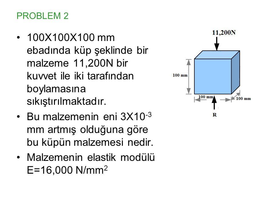 Malzemenin elastik modülü E=16,000 N/mm2