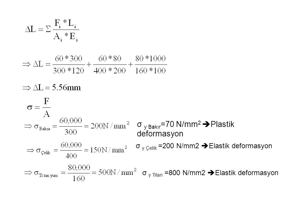 σ y Bakır=70 N/mm2 Plastik deformasyon