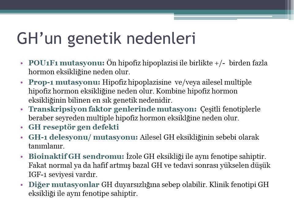 GH'un genetik nedenleri