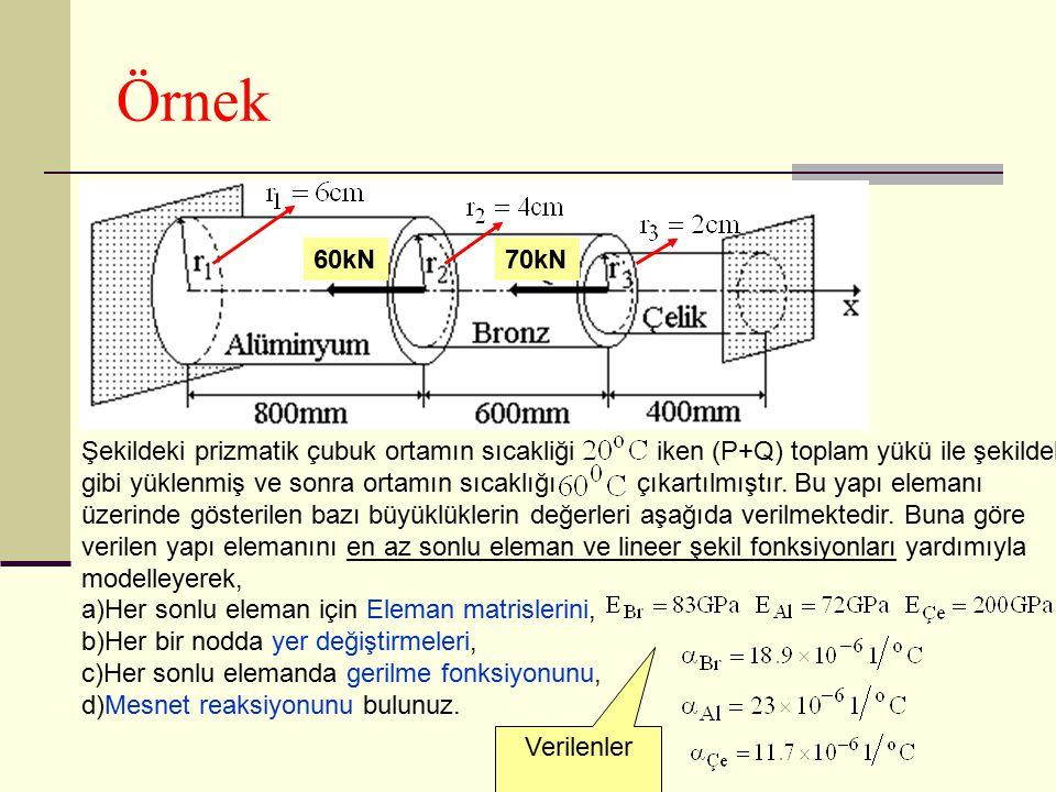 Örnek 60kN. 70kN. Şekildeki prizmatik çubuk ortamın sıcakliği iken (P+Q) toplam yükü ile şekildeki.
