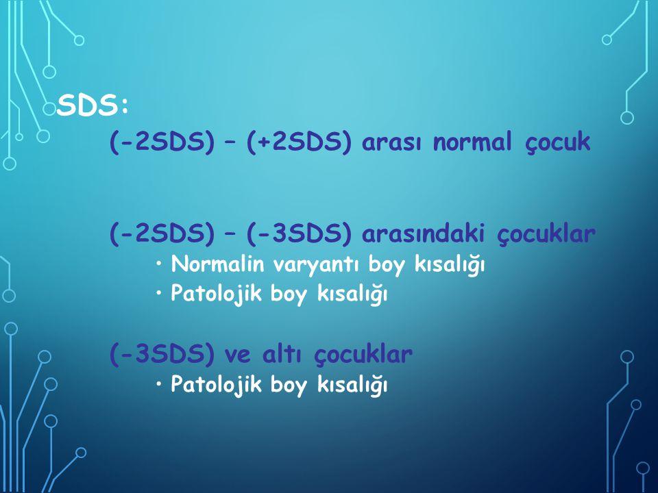 SDS: (-2SDS) – (+2SDS) arası normal çocuk