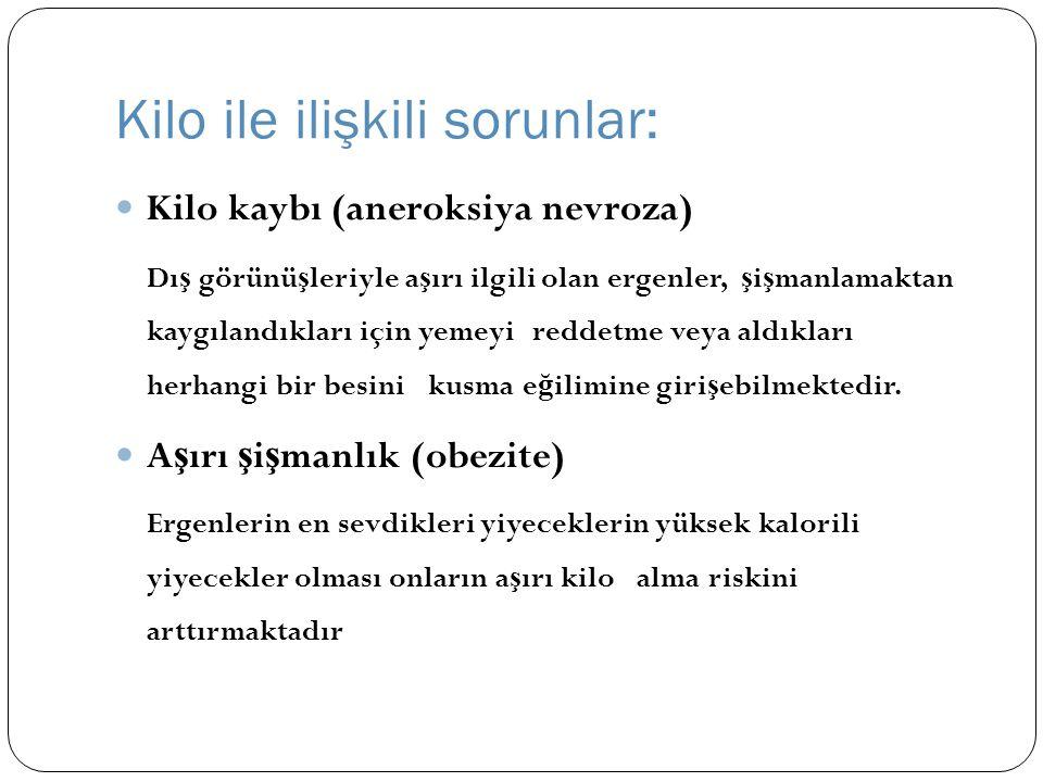 Kilo ile ilişkili sorunlar: