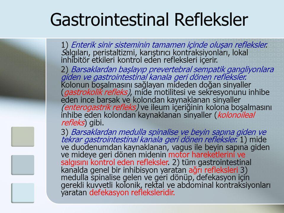 Gastrointestinal Refleksler