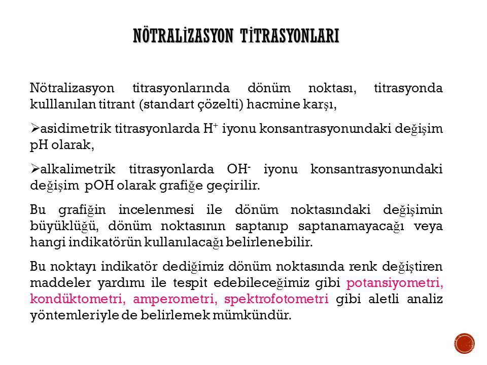 NÖTRALİZASYON TİTRASYONLARI