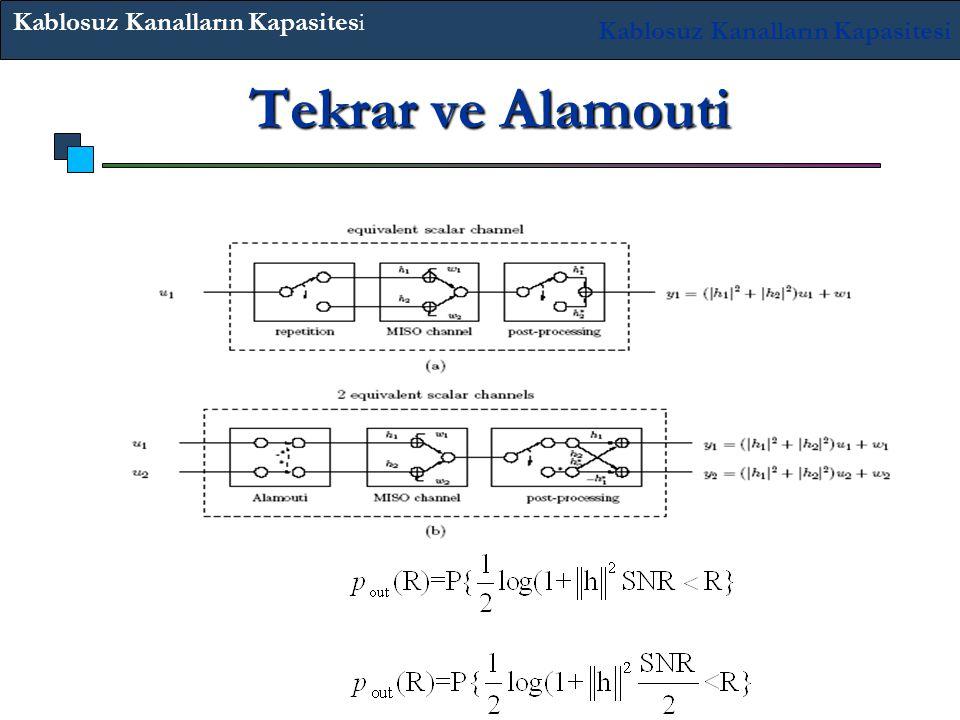 Tekrar ve Alamouti Tekrar: Alamouti: Kablosuz Kanalların Kapasitesi