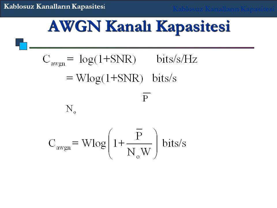 AWGN Kanalı Kapasitesi