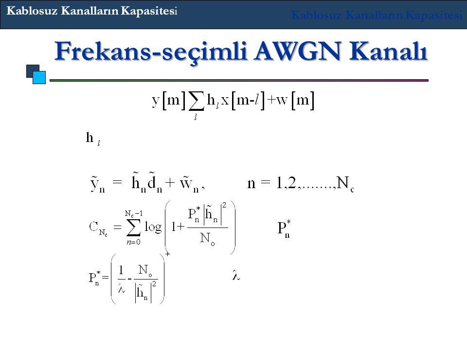Frekans-seçimli AWGN Kanalı