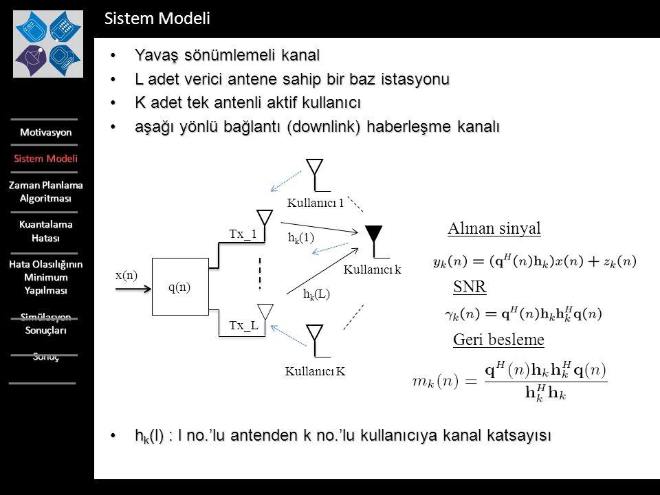 Sistem Modeli Alınan sinyal SNR Geri besleme Yavaş sönümlemeli kanal