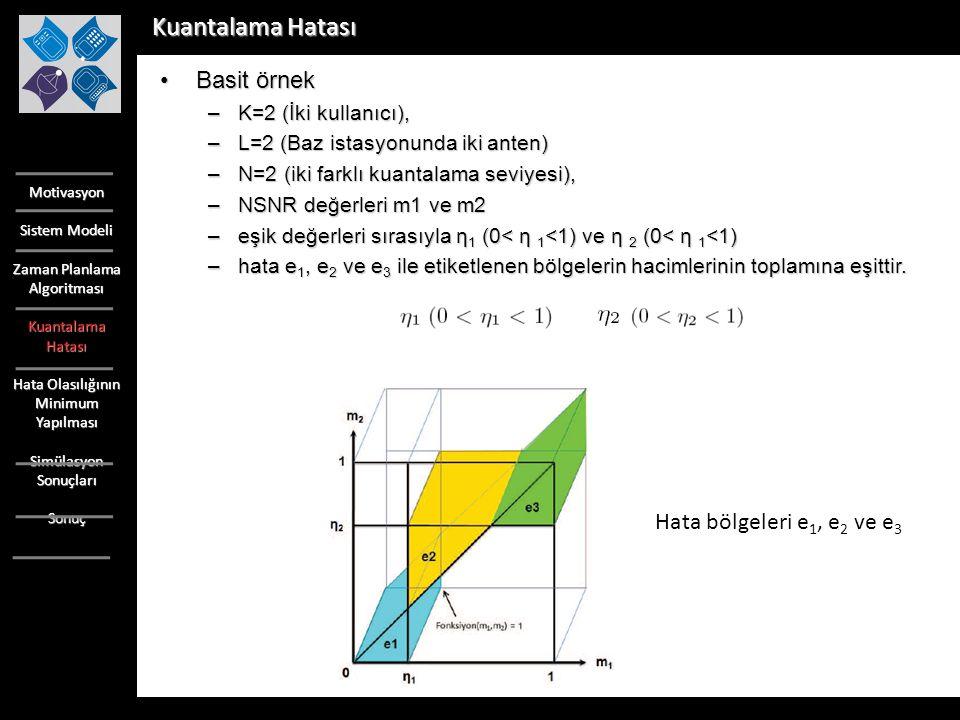Kuantalama Hatası Basit örnek Hata bölgeleri e1, e2 ve e3
