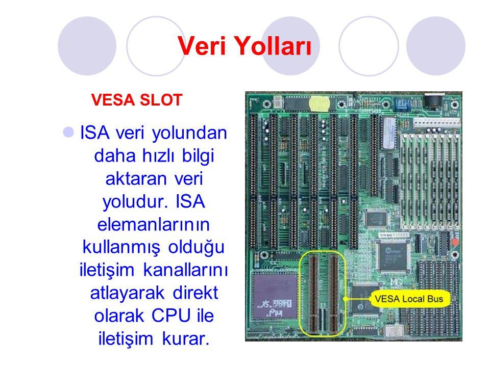 Veri Yolları VESA SLOT.
