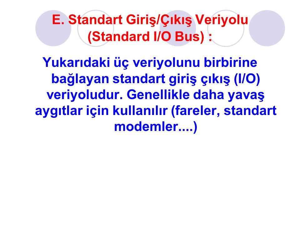 E. Standart Giriş/Çıkış Veriyolu (Standard I/O Bus) :