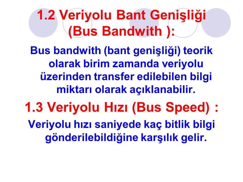 1.2 Veriyolu Bant Genişliği (Bus Bandwith ):