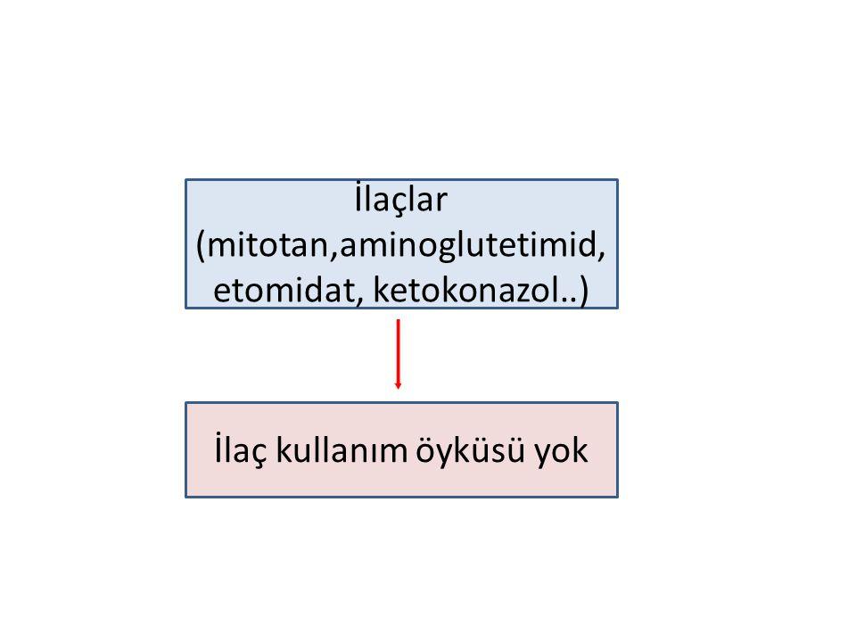 (mitotan,aminoglutetimid,etomidat, ketokonazol..)
