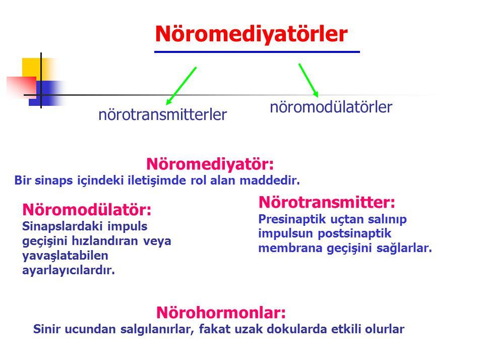 . Nöromediyatörler nöromodülatörler nörotransmitterler Nöromediyatör: