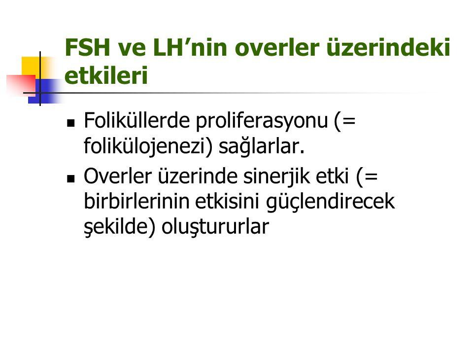 FSH ve LH'nin overler üzerindeki etkileri