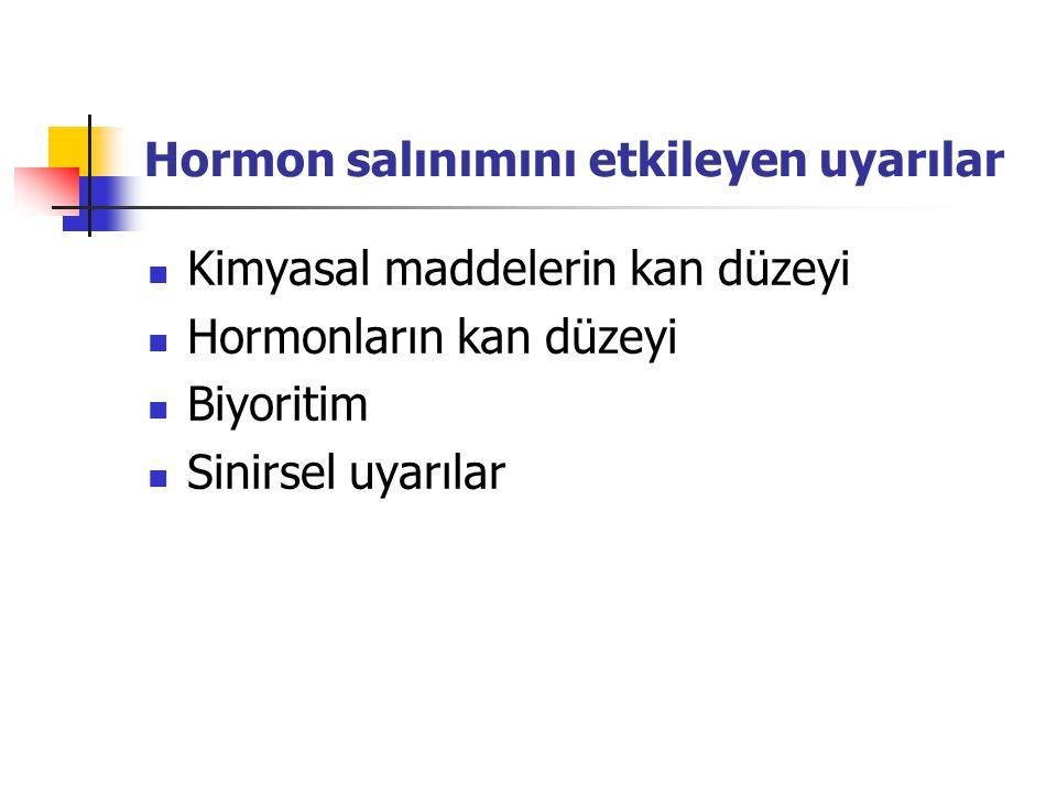 Hormon salınımını etkileyen uyarılar