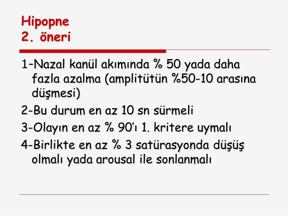 Hipopne 2. öneri 1-Nazal kanül akımında % 50 yada daha fazla azalma (amplitütün %50-10 arasına düşmesi)
