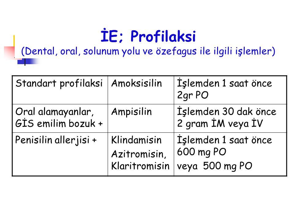 İE; Profilaksi (Dental, oral, solunum yolu ve özefagus ile ilgili işlemler)