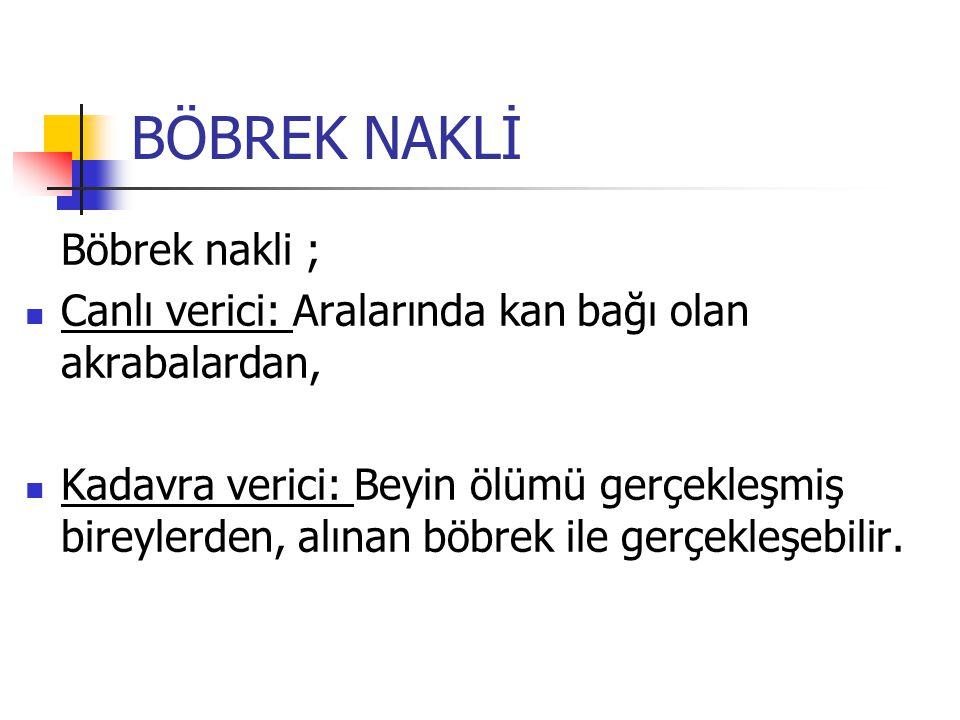 BÖBREK NAKLİ Böbrek nakli ;