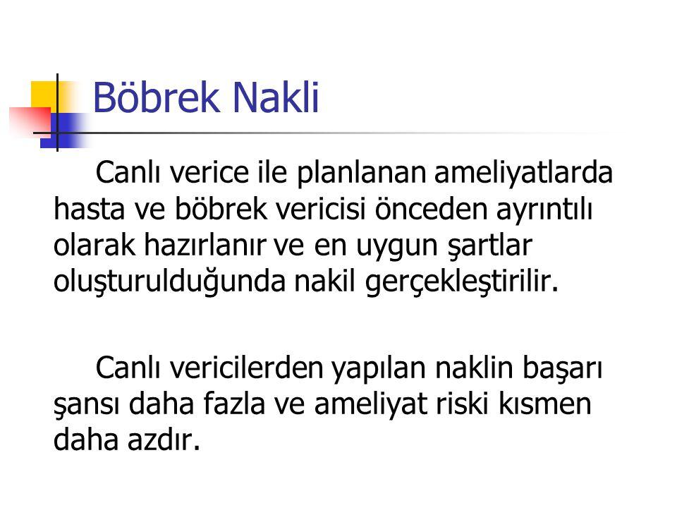 Böbrek Nakli