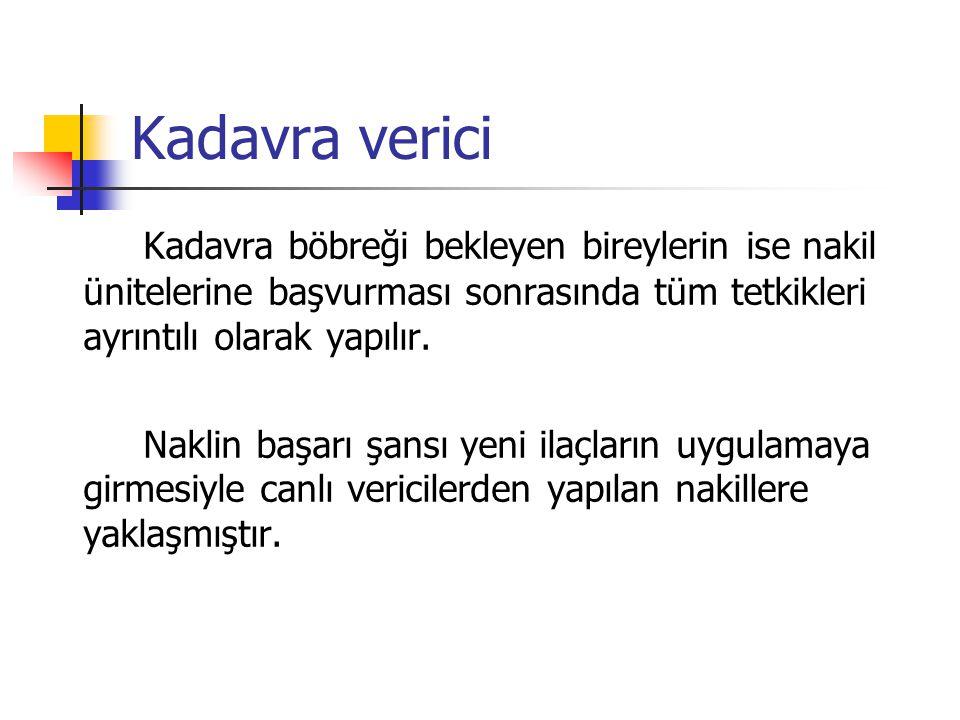Kadavra verici Kadavra böbreği bekleyen bireylerin ise nakil ünitelerine başvurması sonrasında tüm tetkikleri ayrıntılı olarak yapılır.