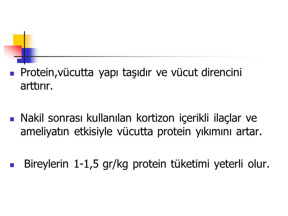 Protein,vücutta yapı taşıdır ve vücut direncini arttırır.