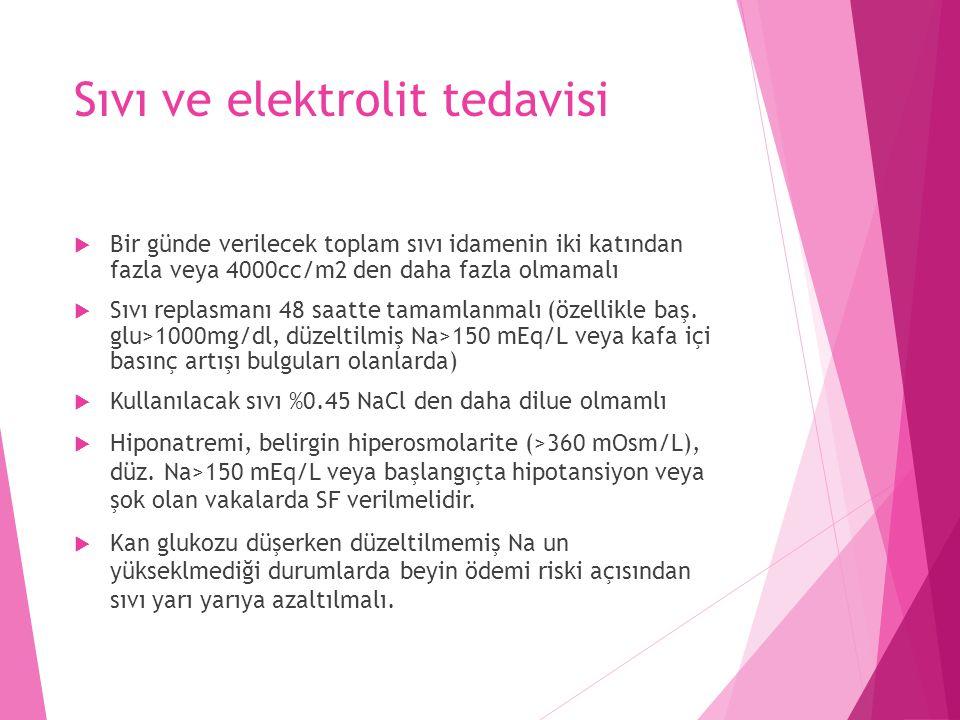 Sıvı ve elektrolit tedavisi