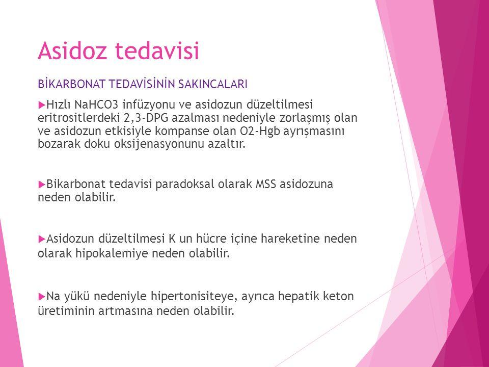 Asidoz tedavisi BİKARBONAT TEDAVİSİNİN SAKINCALARI