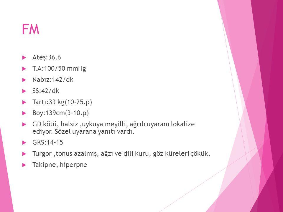 FM Ateş:36.6 T.A:100/50 mmHg Nabız:142/dk SS:42/dk