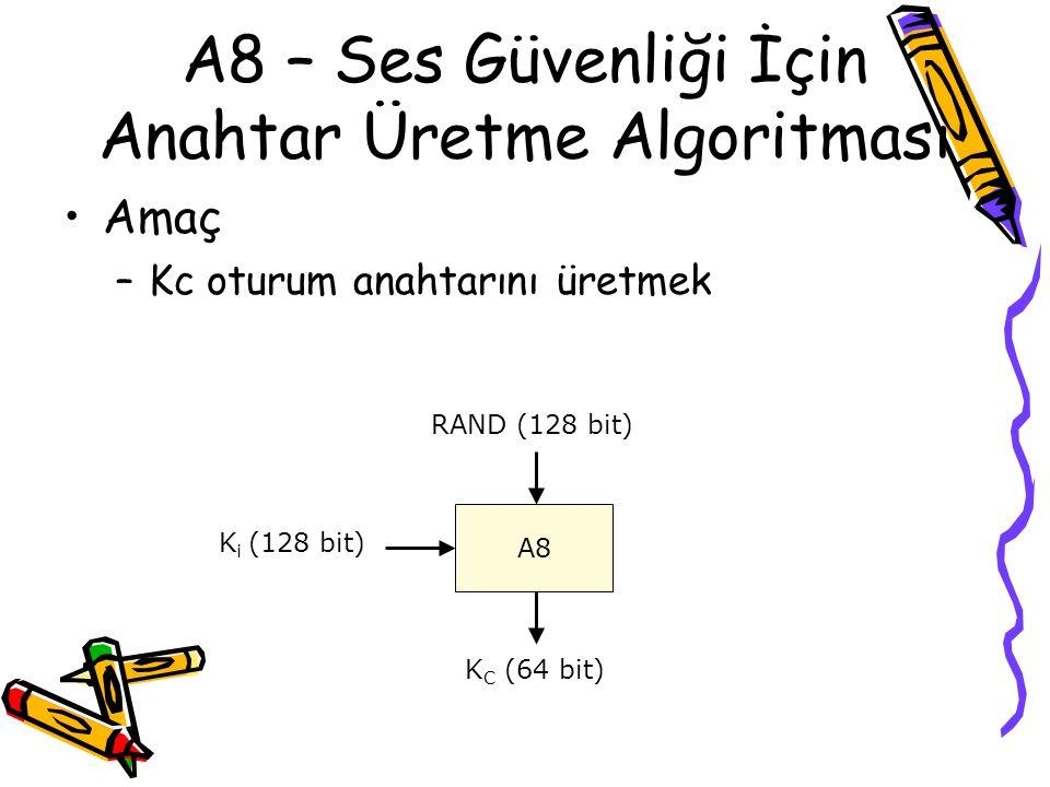 A8 – Ses Güvenliği İçin Anahtar Üretme Algoritması